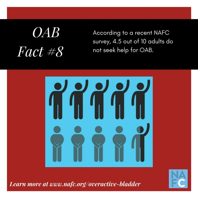 Pin by bhealth on overactive bladder tips overactive