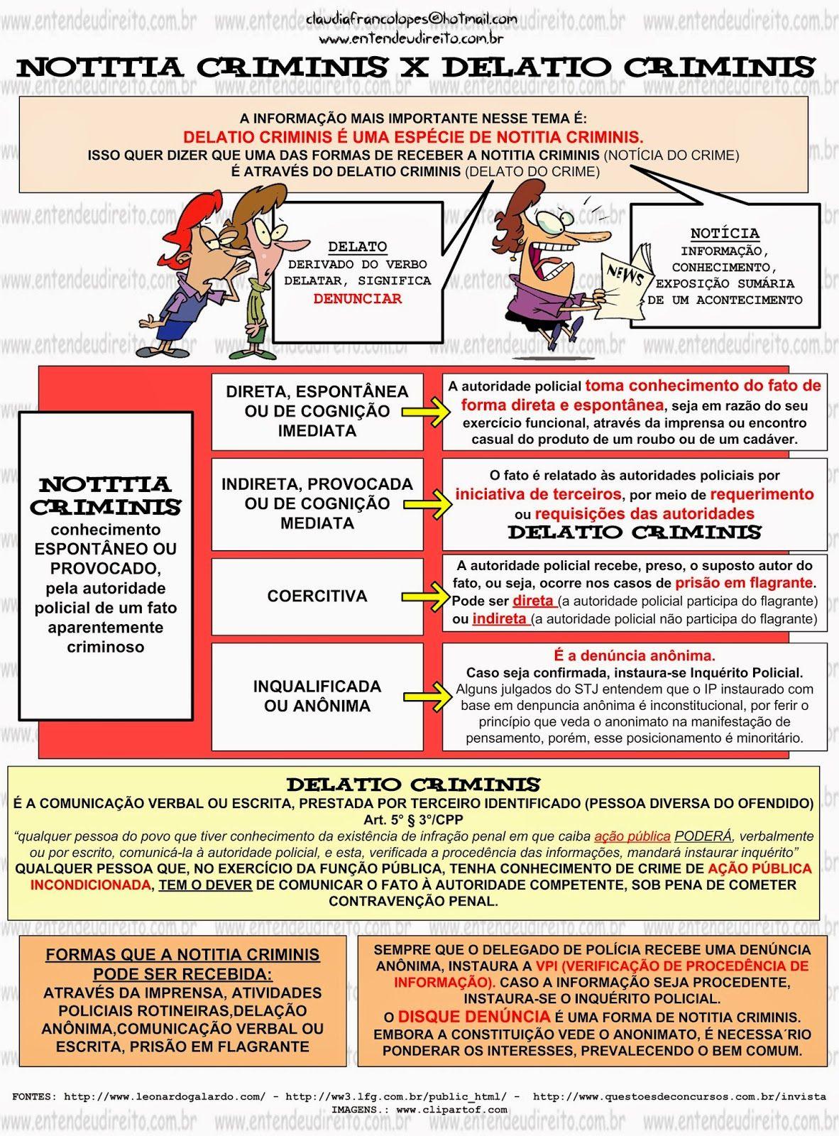 ENTENDEU DIREITO OU QUER QUE DESENHE ???: NOTITIA CRIMINIS X DELATIO CRIMINIS