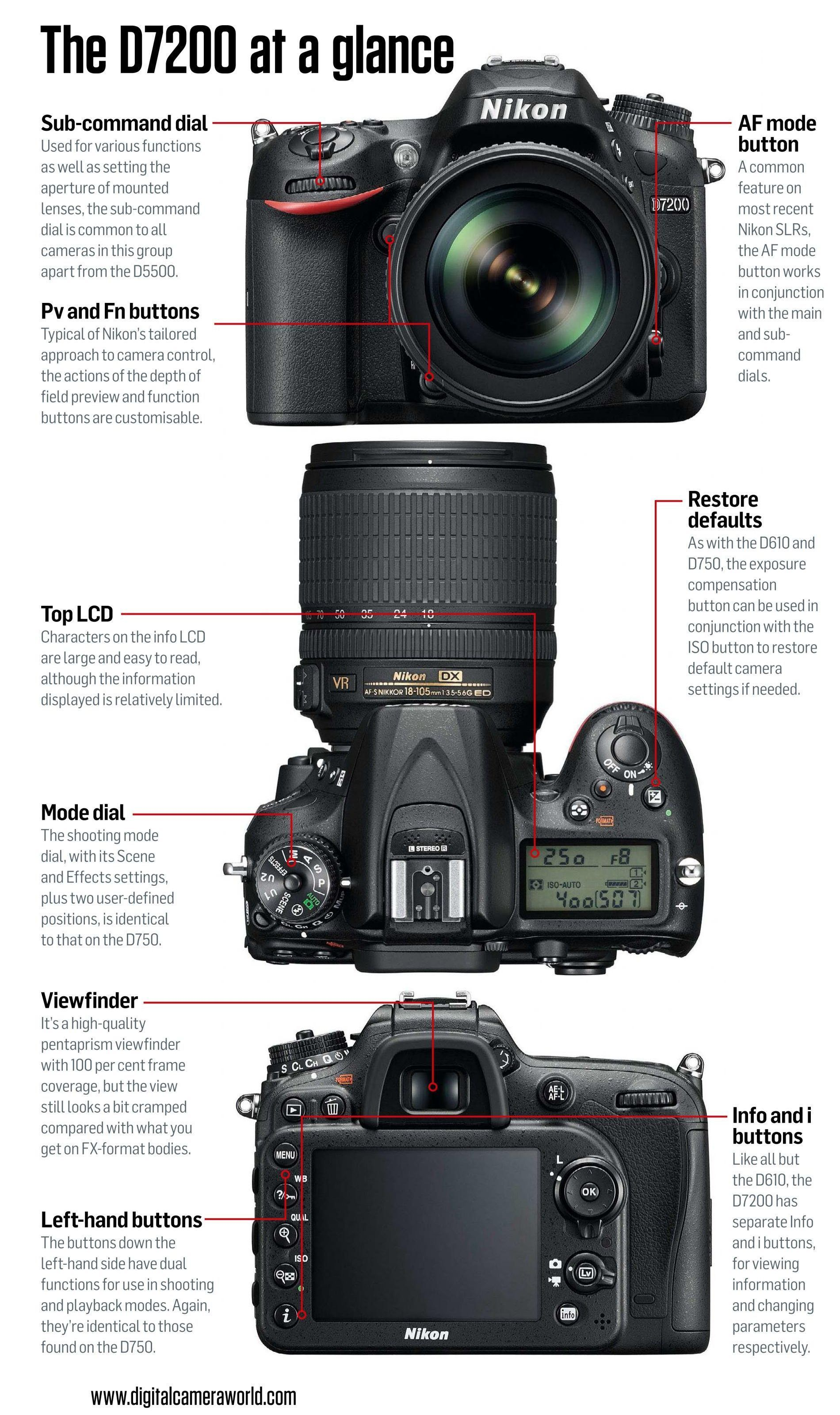 Nikon D7200 Tips. N-Photo 10-2015 Tap The Link Now To Find