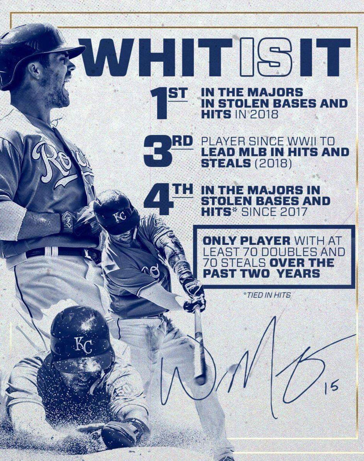 Pin By T Whiting On Kansas City Royals Kansas City Royals Baseball Major League Baseball Royals Baseball