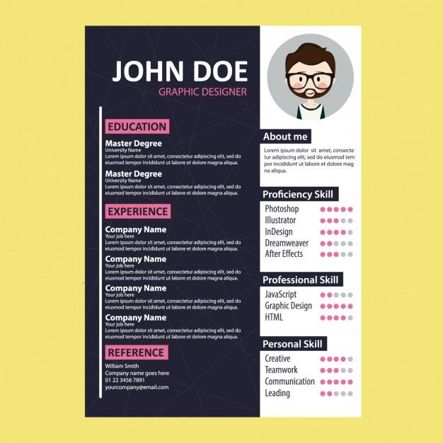 Coloured Curriculum Vitae Template Free Vector