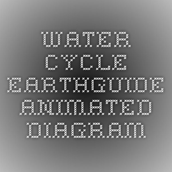 water cycle earthguide animated diagram education pinterest rh pinterest com Water Cycle Worksheets Water Cycle Moving Animations