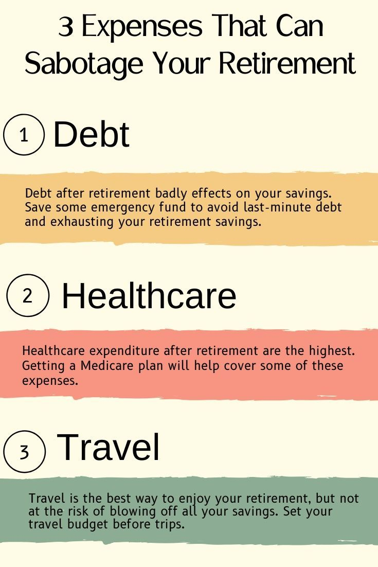 Pin On 3 Expenses That Can Sabotage Your Retirement