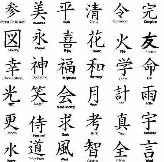 Japanese Kanji Symbols And Meanings Japanese Tattoo Japanese Tattoo Meanings Japanese Tattoo Symbols