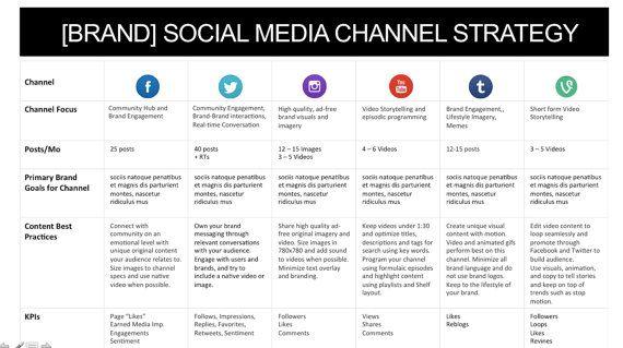 Social Media Channel Strategy Sample Social Media Channels Social Media Social Media Branding