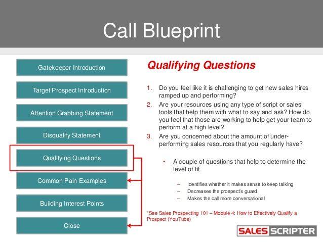 Sales Call Script Template  Google Search  Marketing