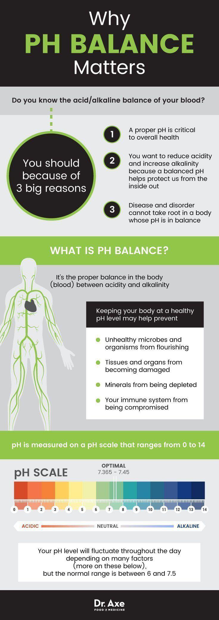 Alkaline Fruits Why Ph Balance Matters Hypothyroidism Diet Health Health Info
