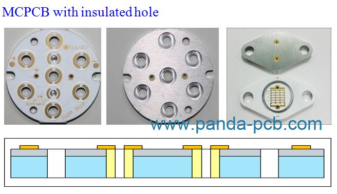 pin by panda pcb technology co ,ltd on heat sink pcb(mcpcbsteel plate, aluminum metal, printed circuit board, insulation, panda, copper,