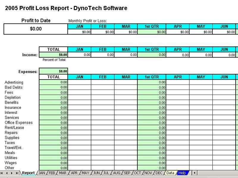 Monthly Expense Report Template Profit Loss Report Spreadsheet - Financial Spreadsheet For Small Business