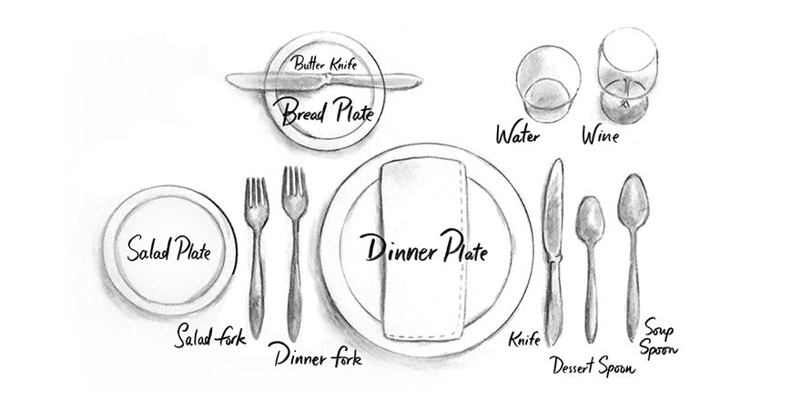 Dress up your dining room table for entertaining to be the hostess diagram showing the proper formal table setting ccuart Choice Image