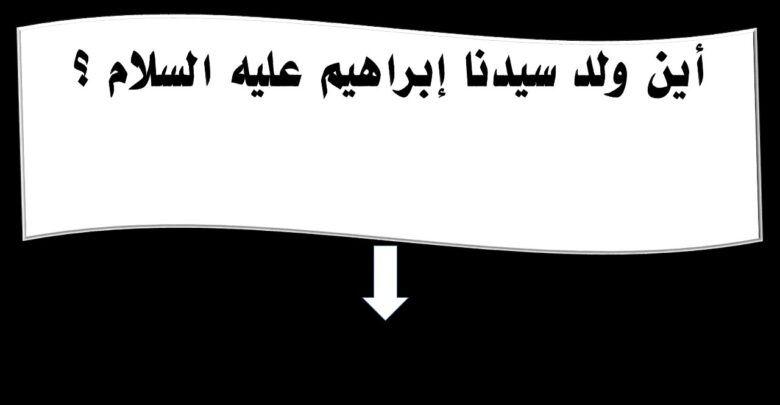 اين ولد سيدنا ابراهيم تعرف علي نشأته ومقتطفات من حياته Calligraphy Arabic Calligraphy