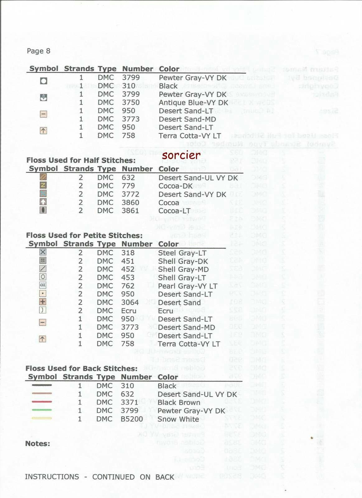 Spring fairy 2/9 | Cross stitch patterns / Point de croix ...