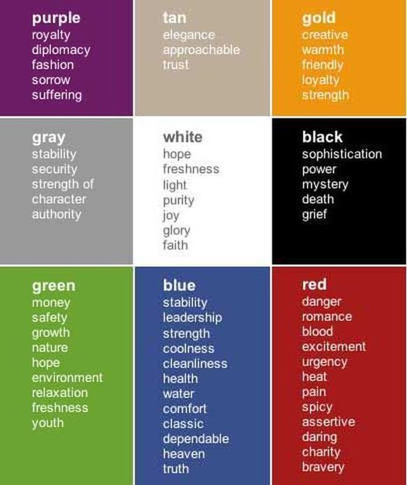 Color Meanings Colors In 2018 Pinterest Color Meanings