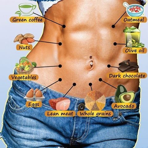 Diet plan to get abs photo 5