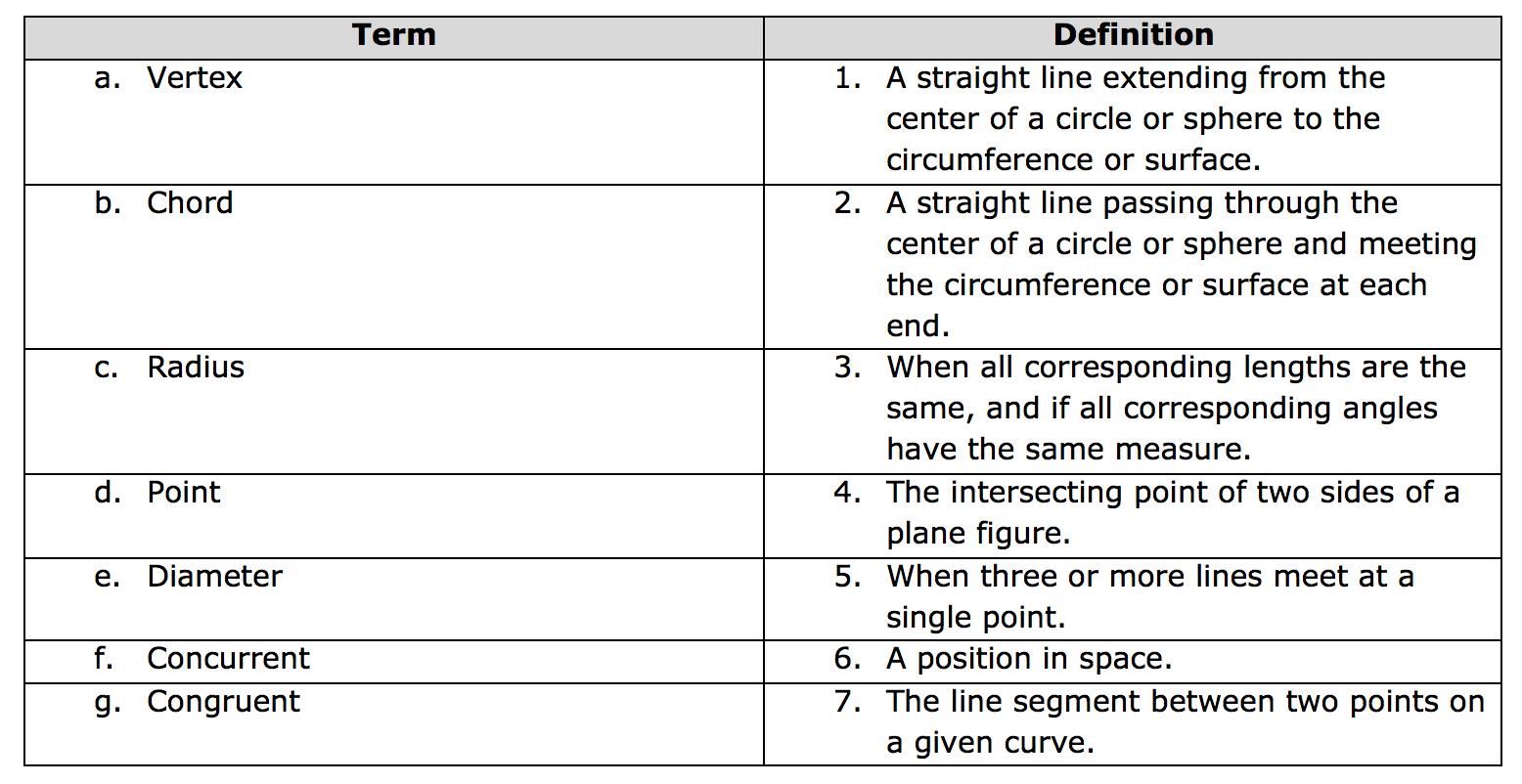Back To Basics Fundamental Geometry Terms