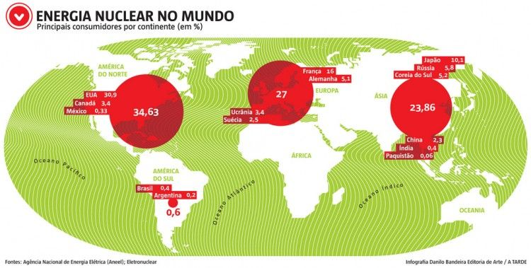 Nuclear energy in the World - by Danilo Bandeira