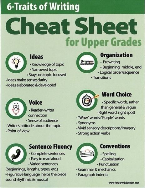 Writing Tips  Cheat Sheet  Writing  Pinterest  Writing  Traits  Writing Tips  Cheat Sheet  Writers Write