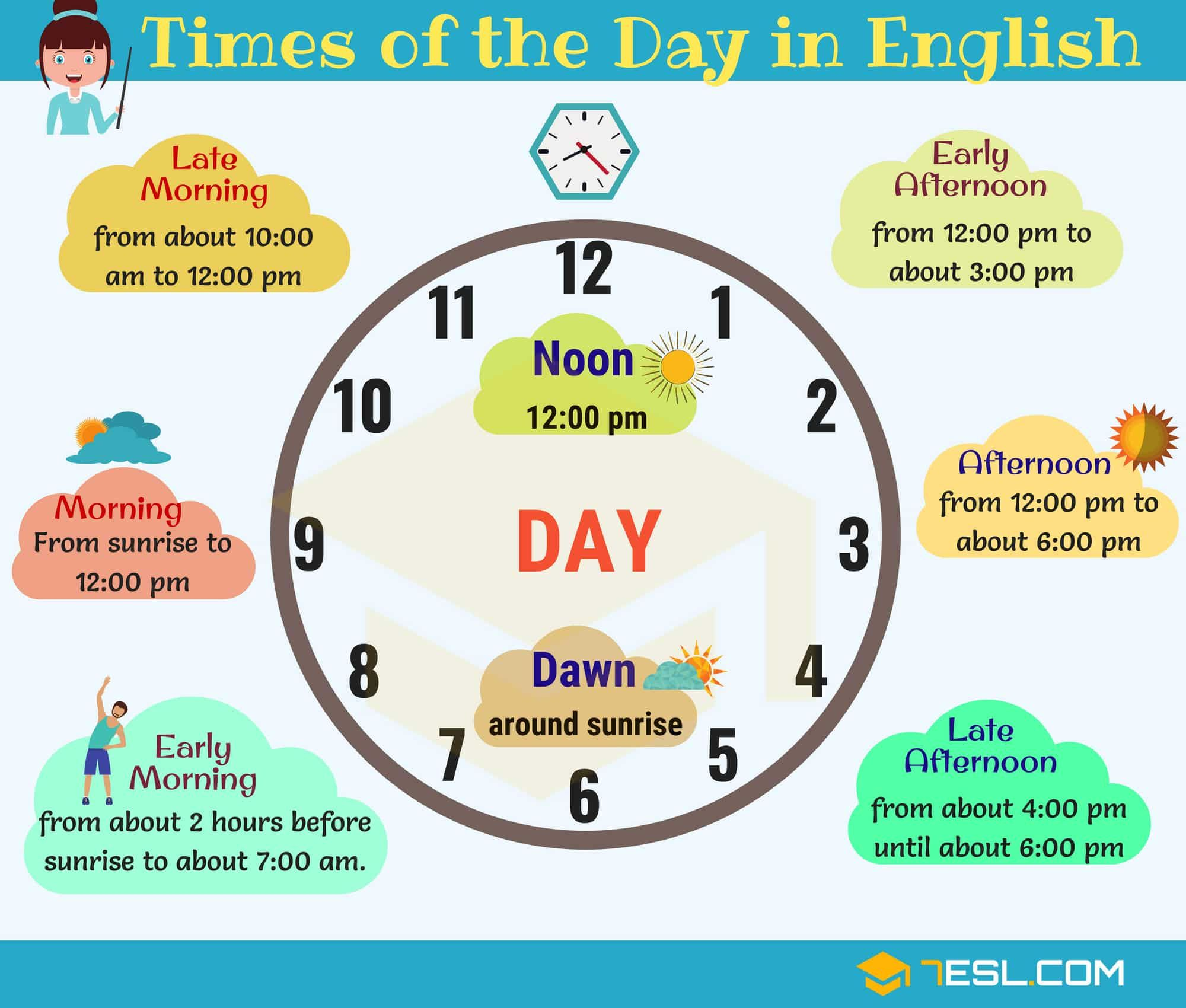Different Times Of The Day Parts Of The Day In English 7 E S L English Vocabulary English English Language Learning