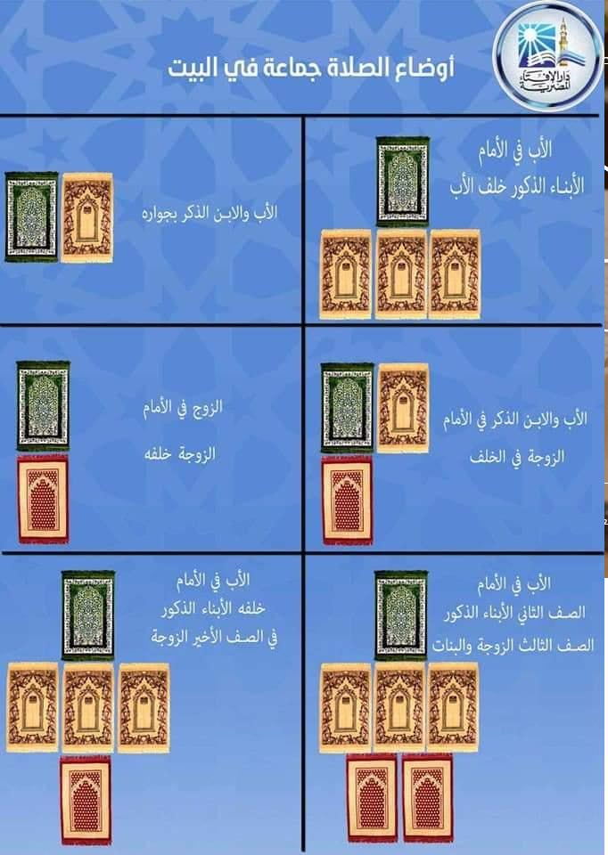 دعاء صلاة التراويح شاهد طريقة أداء صلاة التراويح بالمنزل في رمضان 2020 1441 دعاء صلاة التراويح شاهد طريقة أداء صلا Islamic Quotes Quran Islamic Quotes Quran