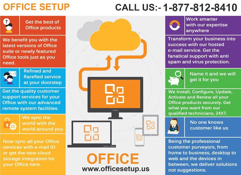 With #OfficeSetup suite, complete your work in the way that suits