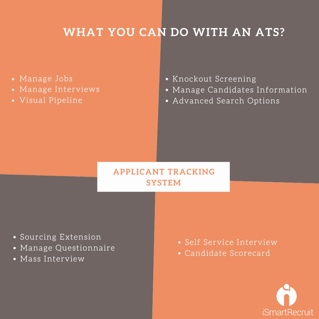 Streamline Your Entire Recruitment Process With Applicant Tracking System Ismartrecruit Applicanttrackingsystem In 2020 Task Management Tracking System Application