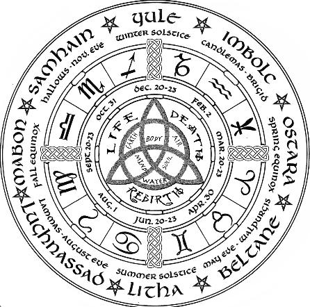 Calendario Delle Feste Le Antiche Tradizioni Wheels Pinterest