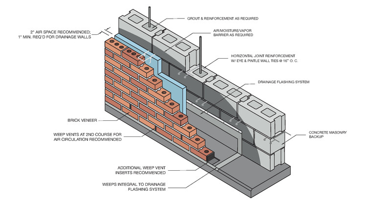 Gallery Of 16 Brick Cladding Constructive Details 6 In 2020 Brick Cladding Brick Detail Cladding