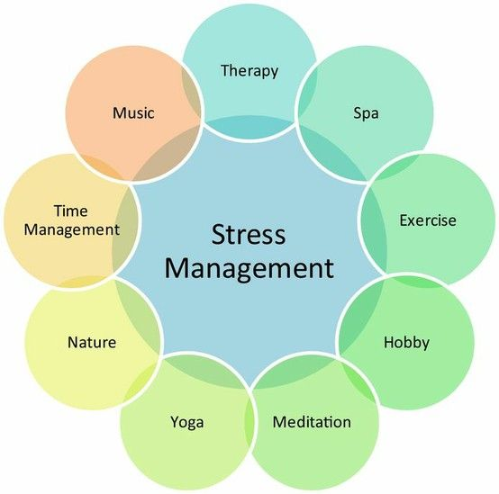 Options for beating stress How To Relieve Stress Pinterest - stress management chart