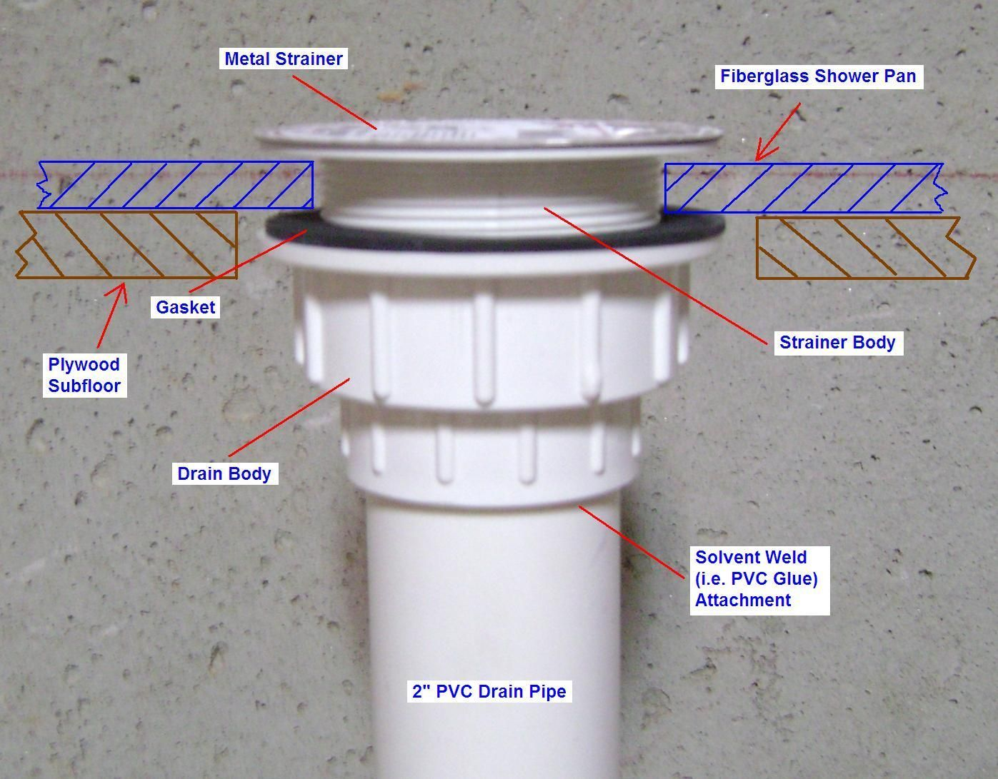 Shower Plumbing Tips That Can Save You A Fortune Shower Drain