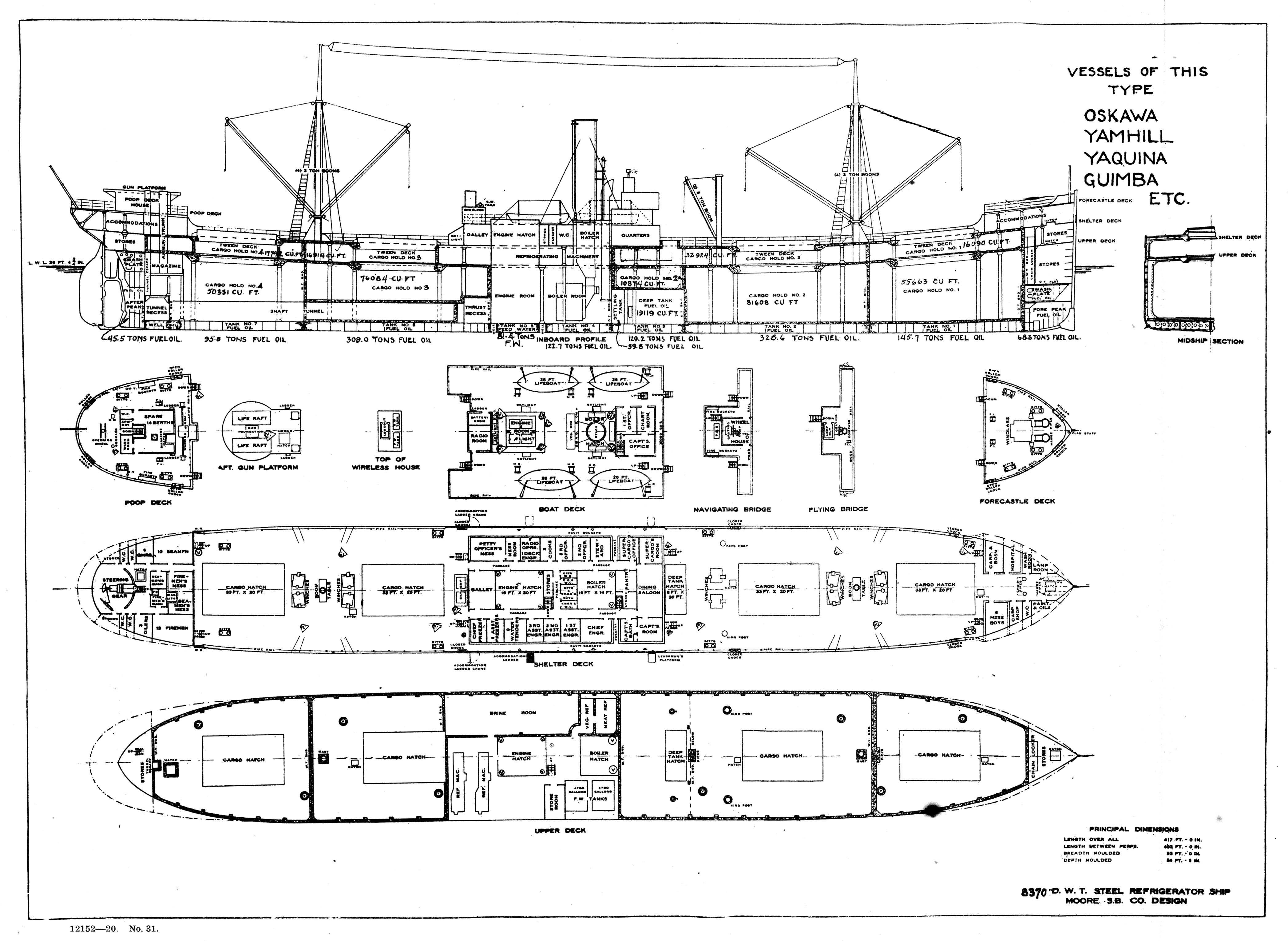 Ussb Ship Register August 1 Plan 31