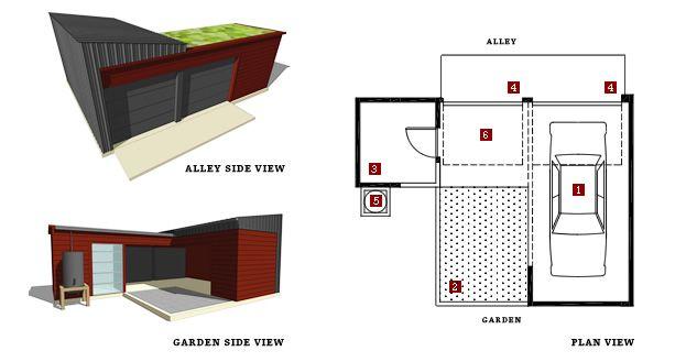 this is the most efficient carport garage layout green garage v1 rh pinterest com