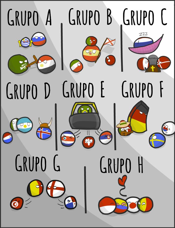 From Brasilball In Facebook Grupos Da Copa Na Rússia De 2018
