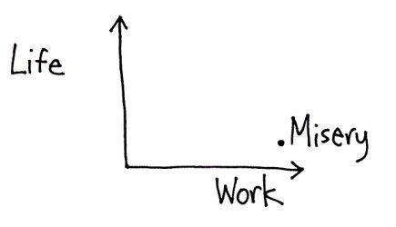 Debunking Workplace Mythology
