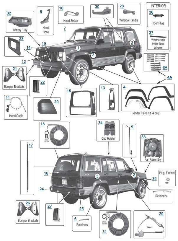 92 Jeep Cherokee Parts Jpeg Dodge And Jeep Cars Images Jeep Cherokee Parts Jeep Xj Jeep Cherokee