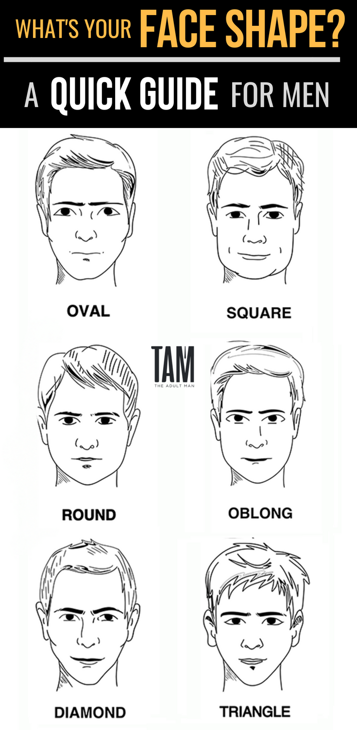 the best men's haircut for your face shape   (what hairstyle