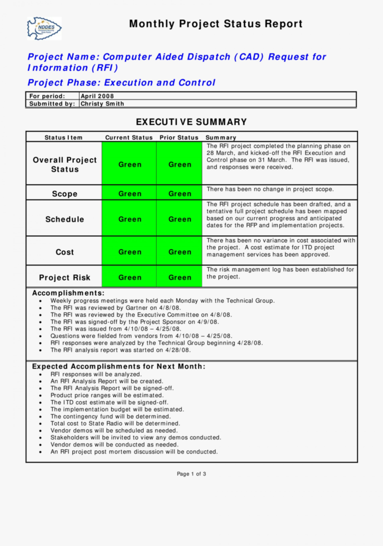 039 Project Executive Summary Template Excel Ideas Weekly regarding Executive Summary Project Status Report Template in 2020   Executive summary ...
