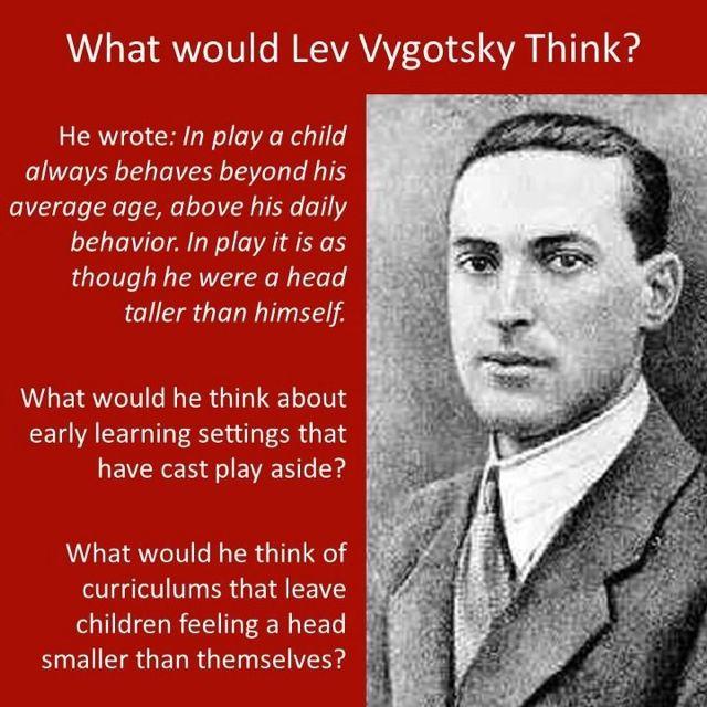 Vygotsky Classroom Design ~ Lev vygotsky eylf pinterest child development