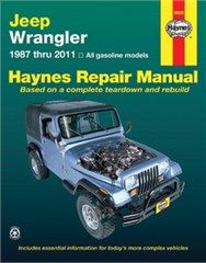Haynes Jeep Wrangler Repair Manual 1987 2011 Jeep Wrangler