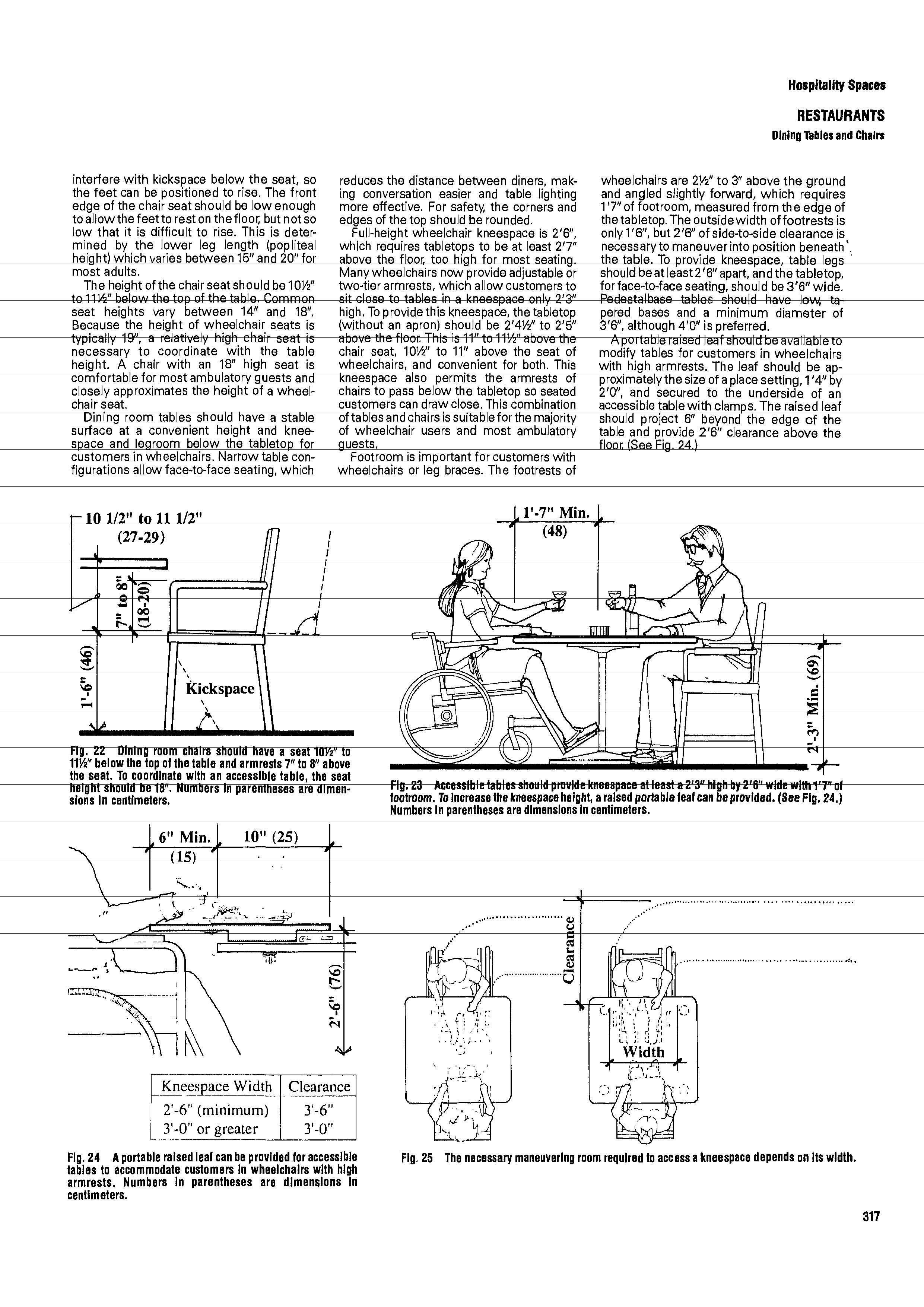 Time Saver Standards For Interior Design Page
