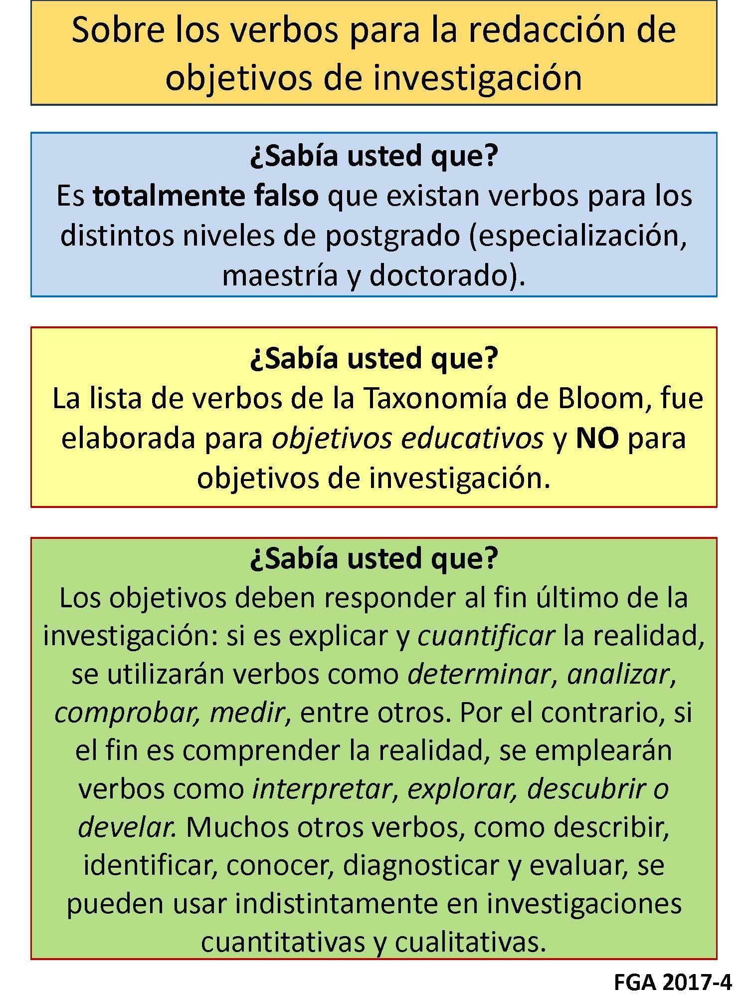 Bonito Verbos Activos Reanudar La Escritura Viñeta - Ejemplo De ...