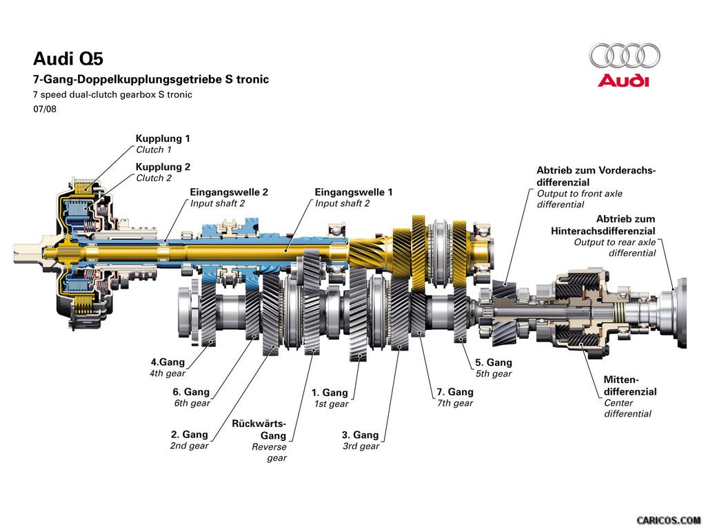 medium resolution of engineering technology mechanical engineering automotive engineering car logos car engine car