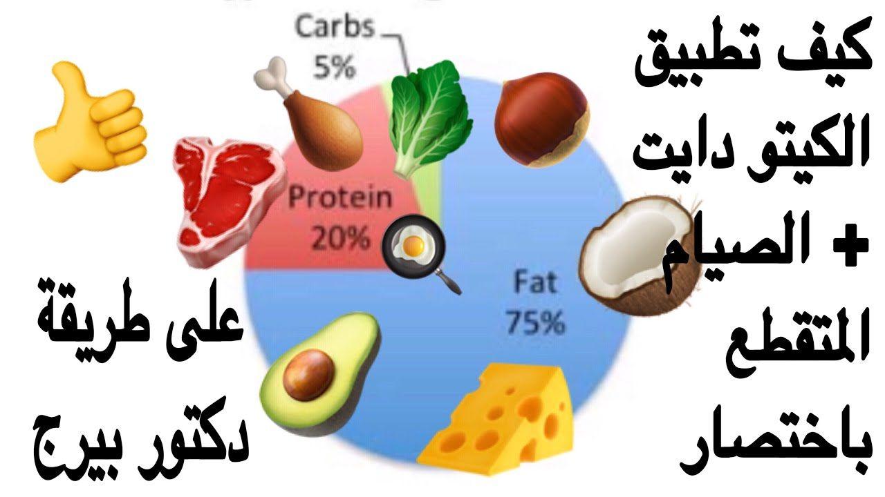 كيف تطبيق الكيتو دايت الصيام المتقطع باختصار على طريقة دكتور بيرج Youtube Weight Plans Healthy Meal Prep Protein