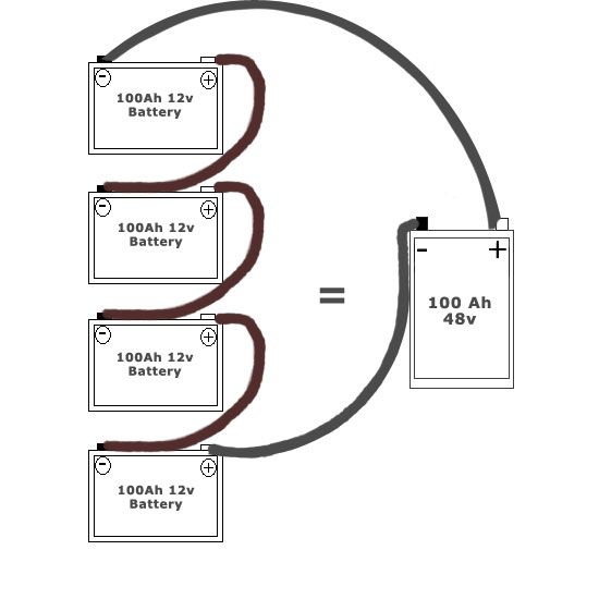 series battery connection diagram wiring multiple 6 volt batteries together | ... 24 volt ...