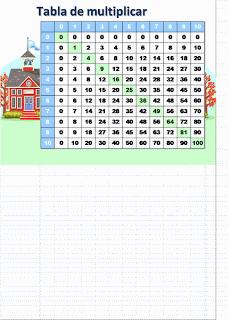Descargar tabla de multiplicar, plantillas, modelos, formatos, ejemplos, excel
