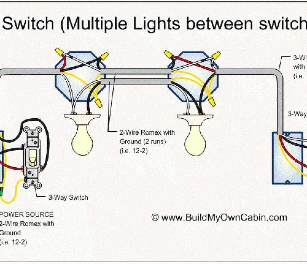wiring diagram outlets beautiful wiring diagram outlets splendid line wiring diagram help signalsbrake light code for [ 1024 x 882 Pixel ]