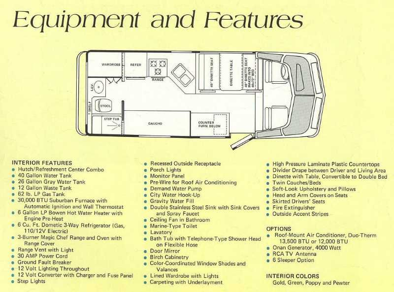 1976 coachman camper wiring diagram rv coachmen motorhome wiring