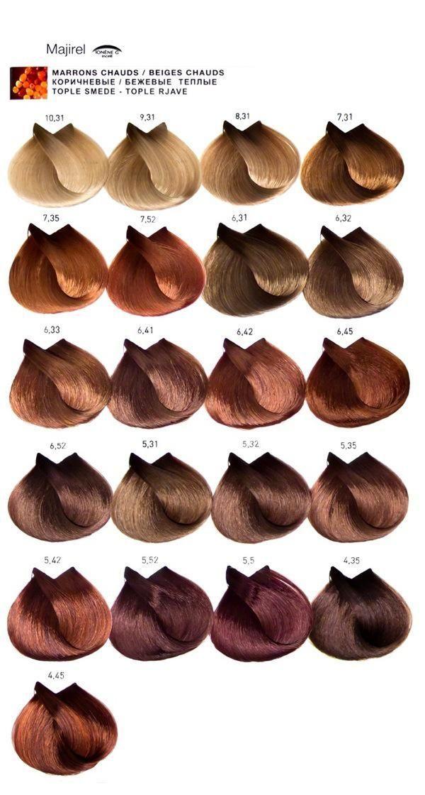 Palette de couleur des cheveux