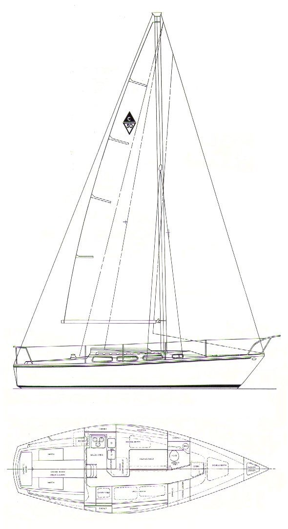 Inducted 2001 - CATALINA 30 Hull Type: Fin w/spade rudder