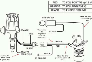 gm hei distributor and coil wiring diagram - yahoo image search results   pontiac firebird