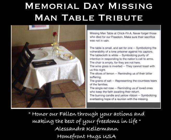 Memorial day missing man table tribute for pow mia for Set up meaning